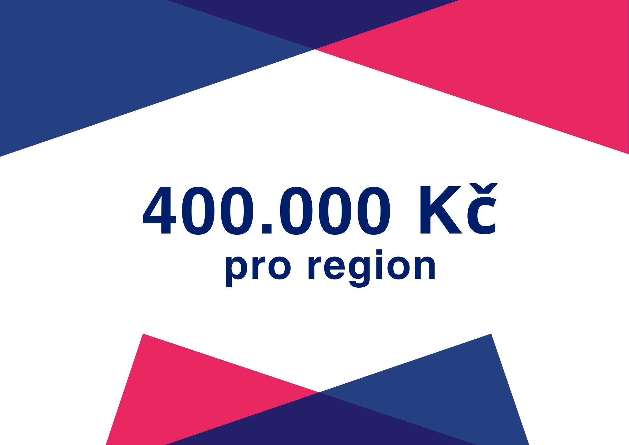Fond AGC Automotive Czech letos podpoří region 400.000 korun