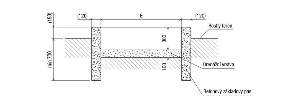 Nákres základu pod teplené čerpadlo vzduch voda
