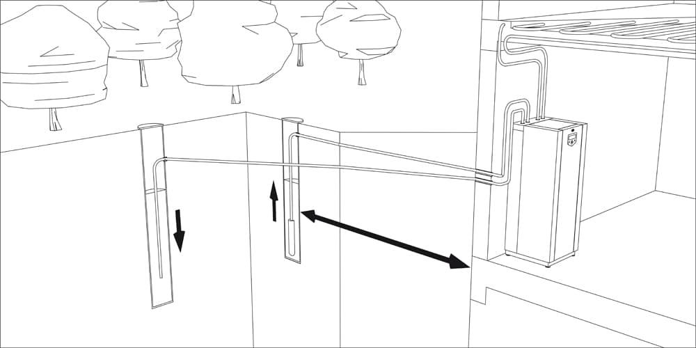 Schéma zapojení tepelného čerpadla voda voda