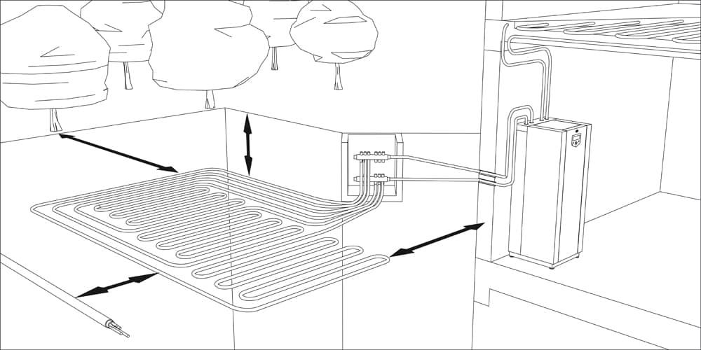 Schéma zapojení tepelného čerpadla země voda, plošný kolektor